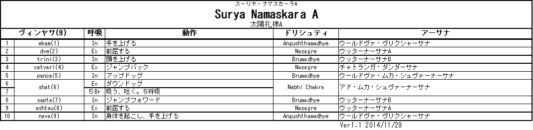 スーリアナマスカーラ